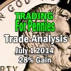 Trade Analysis – SPY ETF – Trading For Pennies Strategy Trade – July 1 2014