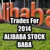 Alibaba Stock (BABA) Trades For 2014