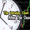 Third Biggest Rally In History – Getting Cash Working Again – After The Close For Aug 26 2015