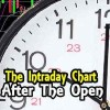 Down But Not Out – Intraday Chart Analysis – After The Open – June 24 2016