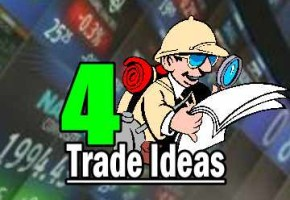 4 Trade Ideas for May 3 2016 Before Markets Open
