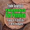 Trading For Pennies Strategy Trade Analysis for Feb 17 2015 – 7.4% Return