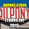 DuPont Stock (DD) Trades For 2015