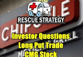 Chipotle Mexican Grill Stock – Worried On Long Put Position – Investor Questions