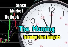Stock Market Outlook – Intraday Chart Analysis for Morning of Mar 28 2017