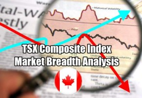 TSX Composite Index – Market Breadth Outlook For Mar 28 2017