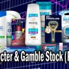Procter and Gamble Stock (PG) Trade Alerts – Oct 22 2018