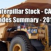 Caterpillar Stock (CAT) Trades Summary For 2018