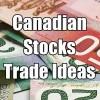 10 Canadian Stocks Trade Ideas for Fri Mar 22 2019