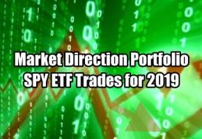 Market Direction Portfolio SPY ETF Trades for 2019 Summary
