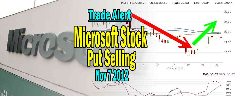 Microsoft Stock Trade Alert – Put Selling Continues