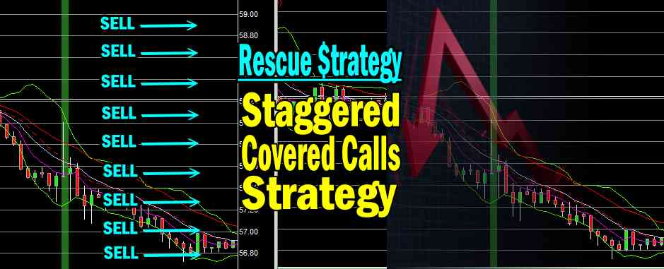 Rescue Deep In The Money Naked Puts With Staggered Covered Calls Strategy