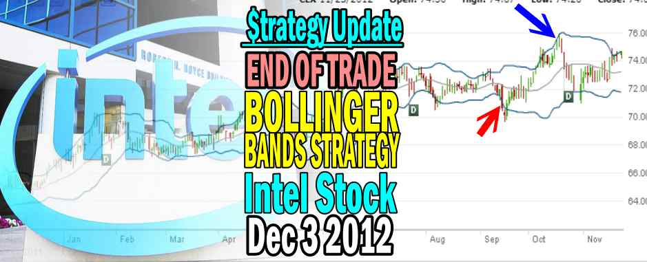 Bollinger Bands Strategy Trade Ended With Loss On Intel Stock Dec 3 2012 – Understanding The Signals