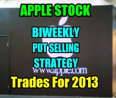Apple Stock Put Selling Biweekly Strategy Trades 2013