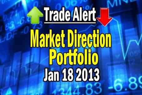 Trade Alert – Market Direction Portfolio – Jan 18 2013