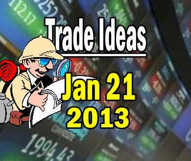 Trade Ideas To Start The Fourth Week of January 2013