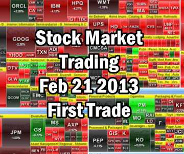 Stock Market Trading For Feb 21 2013 Using Spy Put Options