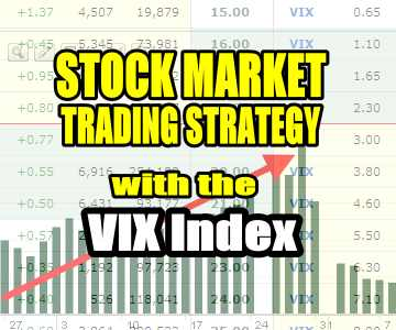 VIX INDEX – (CBOE Volatility Index) Stock Market Trading Strategy With Stellar Returns and Limited Capital Risk