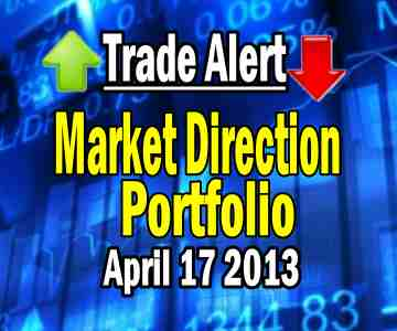 Trade Alert – Market Direction Portfolio – Apr 17 2013
