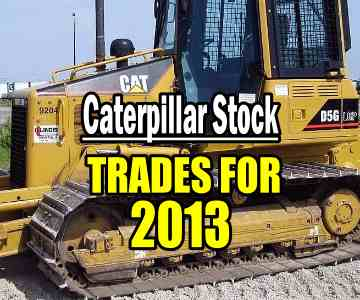 Caterpillar Stock (CAT) Trades for 2013