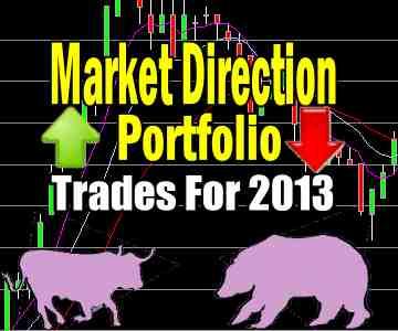 Market Direction Portfolio Trades – 2013