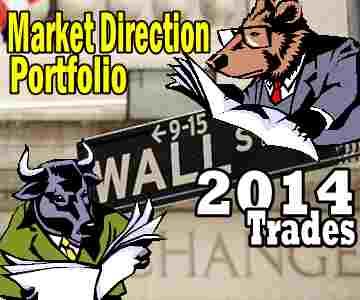 Market Direction Portfolio Trades for 2014