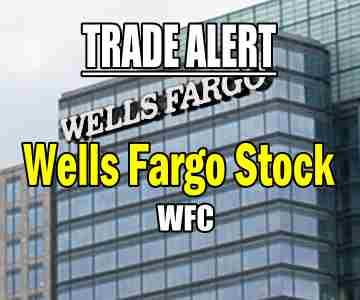 Wells Fargo Stock (WFC) Trade Alert for Sep 8 2016
