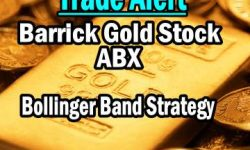 Barrick Gold Stock Bollinger Band Strategy TradeMay 5 2014