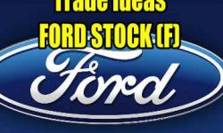 Ford Stock Trade Ideas