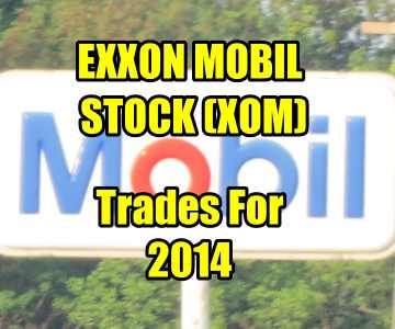 Exxon Mobil Stock (XOM) Trades For 2014