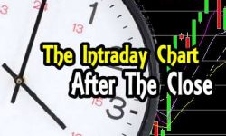 The Intraday Chart