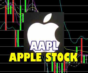81% Return On Apple Stock Earnings Trade Could Have Been Improved – Jan 30 2016