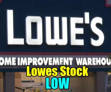 Choices To Consider When Worrying About the Decline In Lowes Stock – Nov 13 2015
