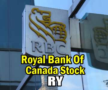 Royal Bank of Canada Stock (RY) Analysis and Trade Alert for Sep 28 2016