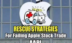 Apple Stock Rescue Strategies
