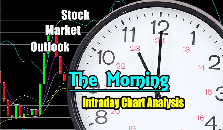 Can We Trust The Unemployment Report Rally – Stock Market Outlook – Morning Intraday Chart Analysis – May 3 2019