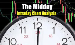 Stock Market Outlook The Midday