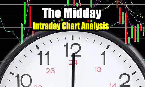Stock Market Outlook – Intraday Chart Analysis for Midday of Jul 7 2017