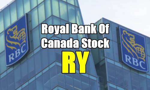 Royal Bank of Canada Stock (RY) Trade Alert following Stellar Earnings and A Dividend Hike – Aug 23 2017