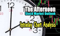 Stock market outlook intraday chart analysis - afternoon