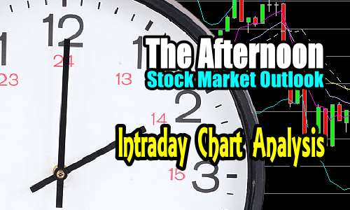 Outlook Into The Close – Stock Market Outlook Afternoon Analysis for May 31 2019
