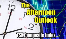 TSX Composite Index Chart - The Afternoon