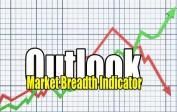 market-breadth-indicator-outlook