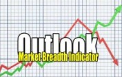 market-breadth-indicator-outlook