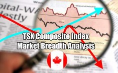 tsx-composite-index-outlook-market-breadth