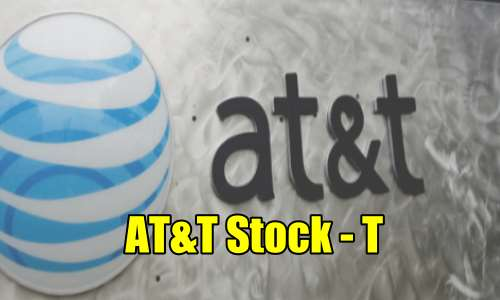 Understanding Profiting From Rolling In-The-Money Options In AT&T Stock (T)