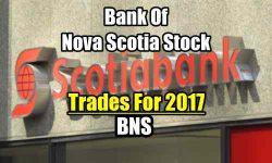Bank Of Nova Scotia Stock Trades for 2017 Summary