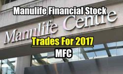 Manulife Stock MFC
