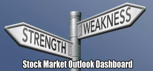 Stock Market Outlook - Dashboard