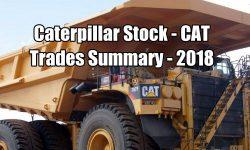 Caterpillar Stock (CAT) Trades for 2018 Summary